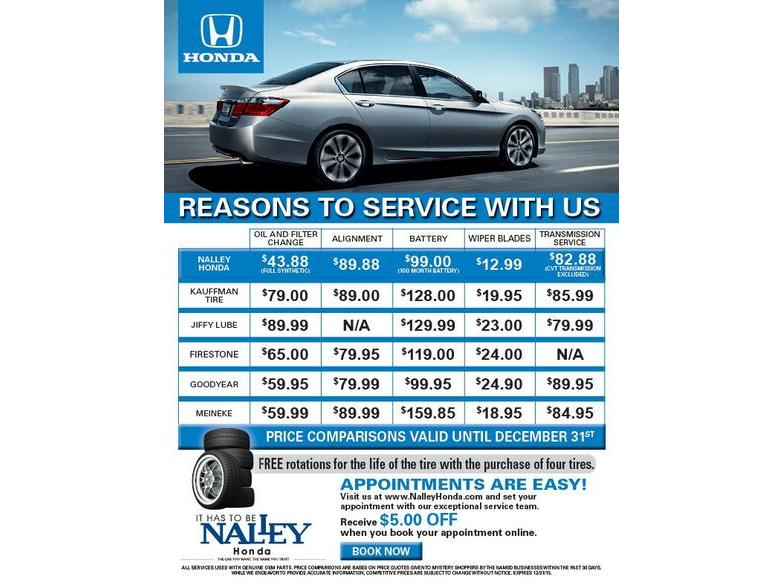 Nalley Honda - Union City, GA | Cars.com
