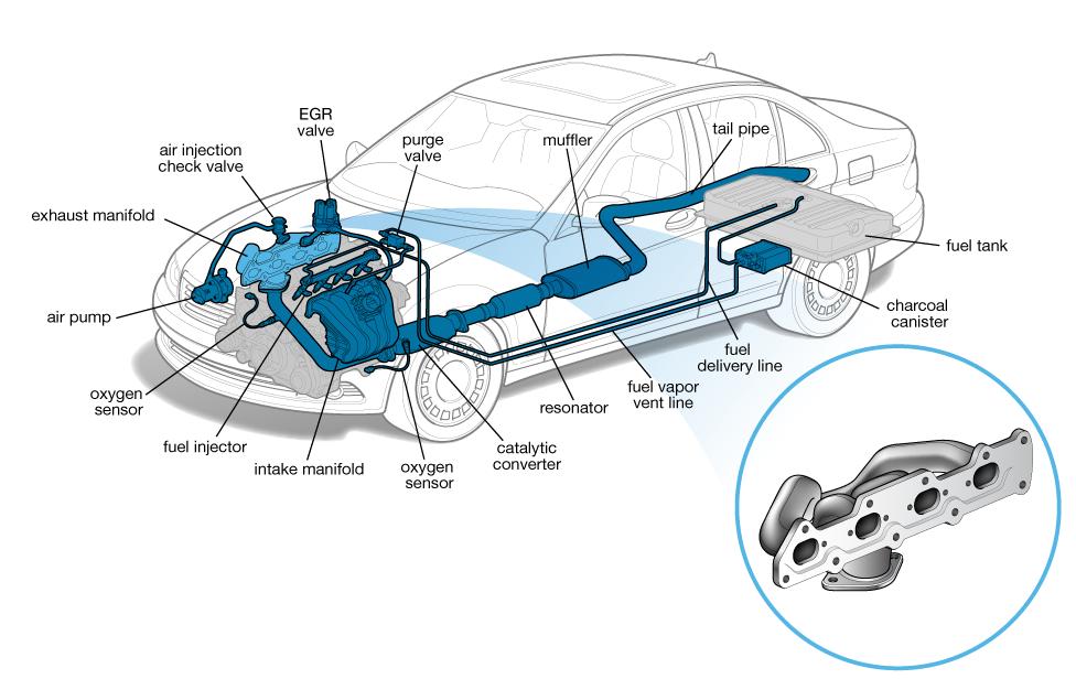 car engine diagram cylinders car internal engine parts