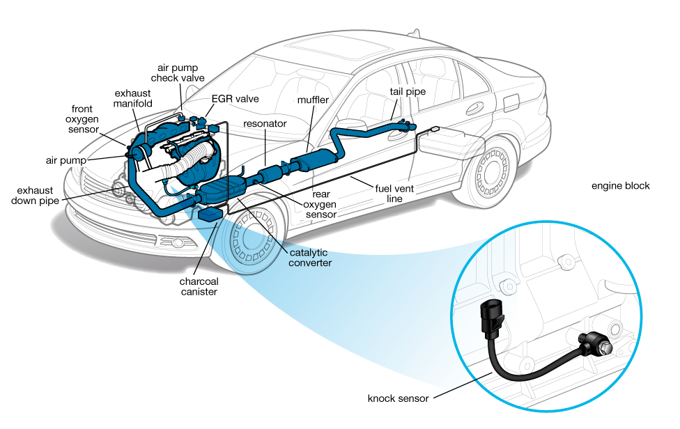 Oxygen Sensors Car Cost