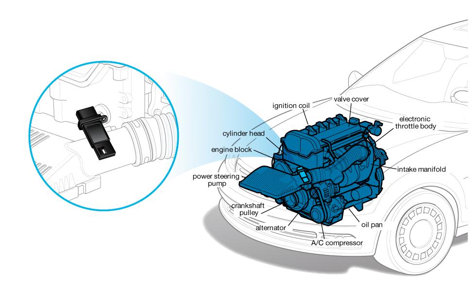 Mass Airflow Sensor | Cars.com