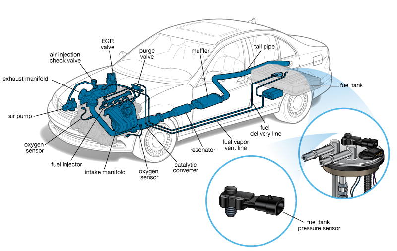 ford fuel tank pressure sensor location