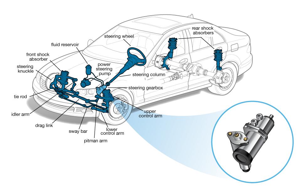 Steering Gearbox | Cars com