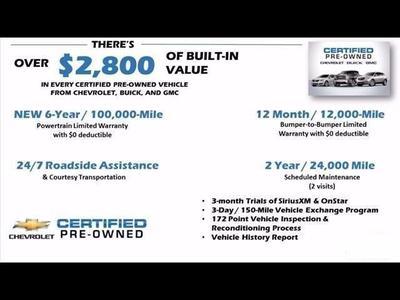 Certified 2015 Chevrolet Equinox 1LT