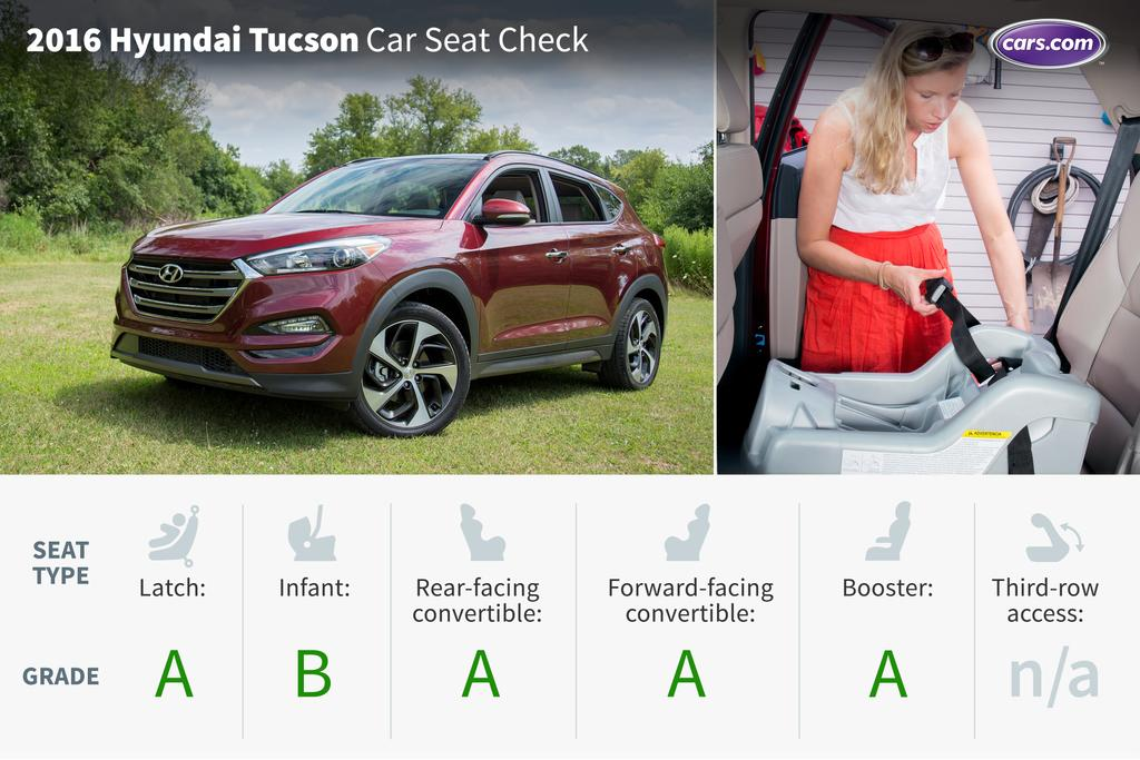2016 Hyundai Tucson: Car Seat Check