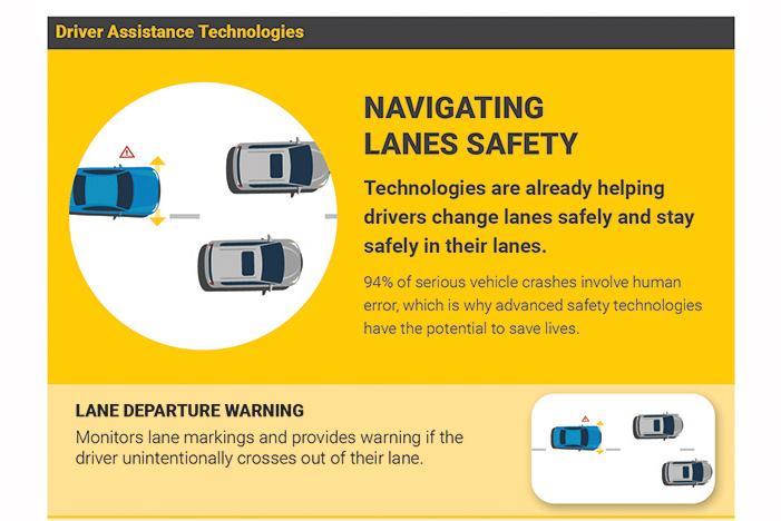 safe-lane-nhtsa.jpg