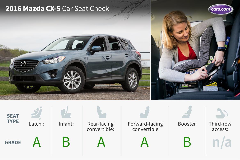 2016 Mazda Cx 5 Car Seat Check News Cars Com