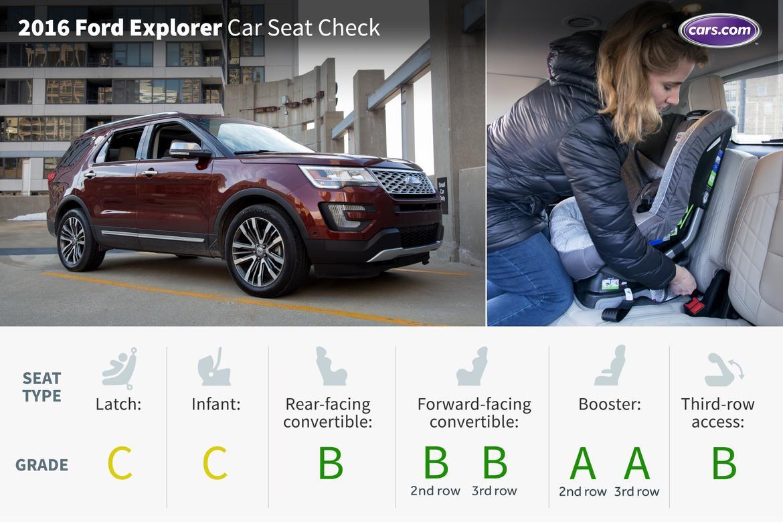 2016 ford explorer car seat check news. Black Bedroom Furniture Sets. Home Design Ideas