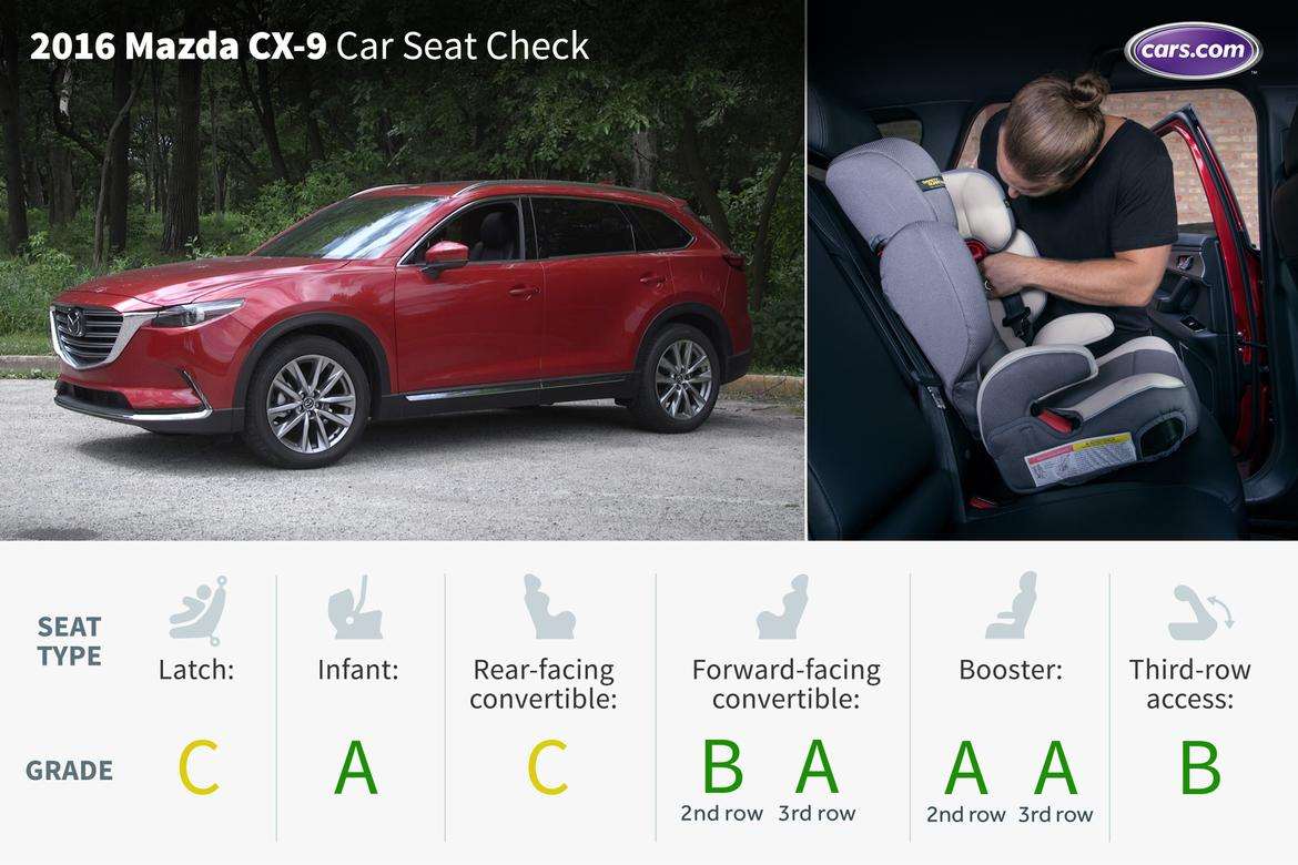 16Mazda_CX-9_CSC_Lead_AC_new.jpg