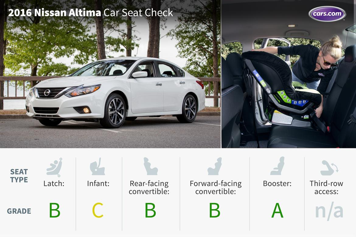 2016 Nissan Altima: Car Seat Check | News | Cars.com