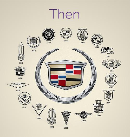 The Cadillac Crest Then and Now | News | Cars.com