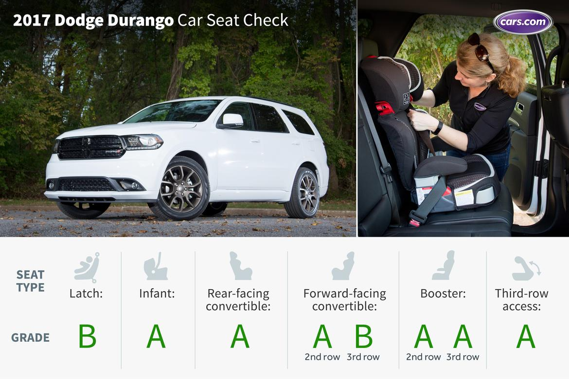 Dodge Durango Car Seat Check News Cars