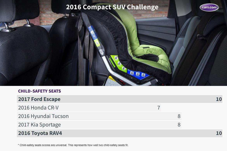 16_Compact_SUV_Challenge_CSC.jpeg