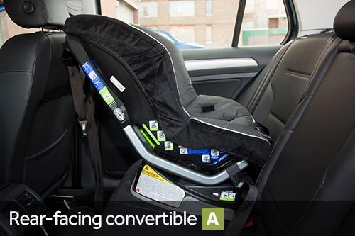 2015 Volkswagen Golf, GTI: Car Seat Check | News | Cars.com