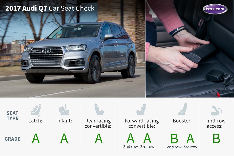 2017 Audi Q7: Car Seat Check | News | Cars.com
