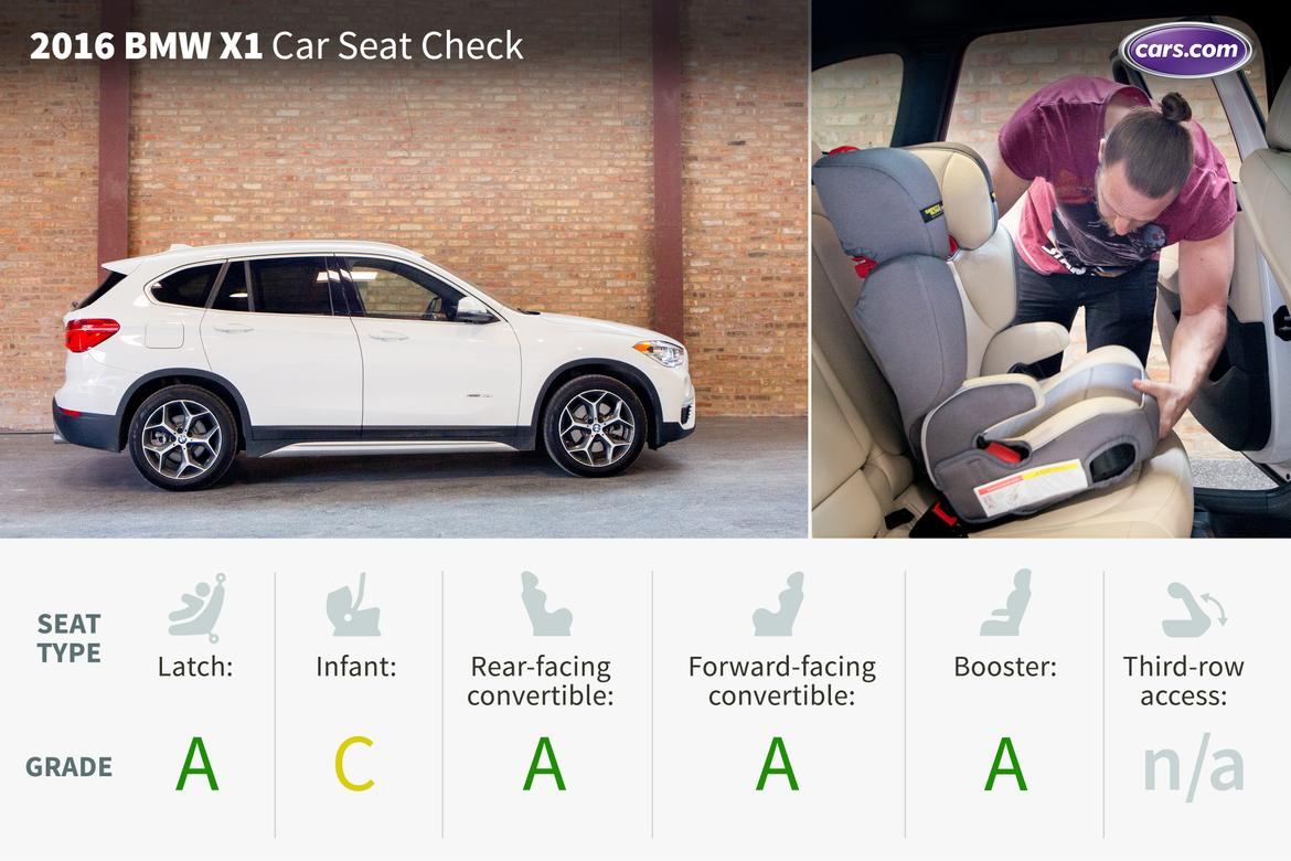2016 bmw x1: car seat check | news | cars