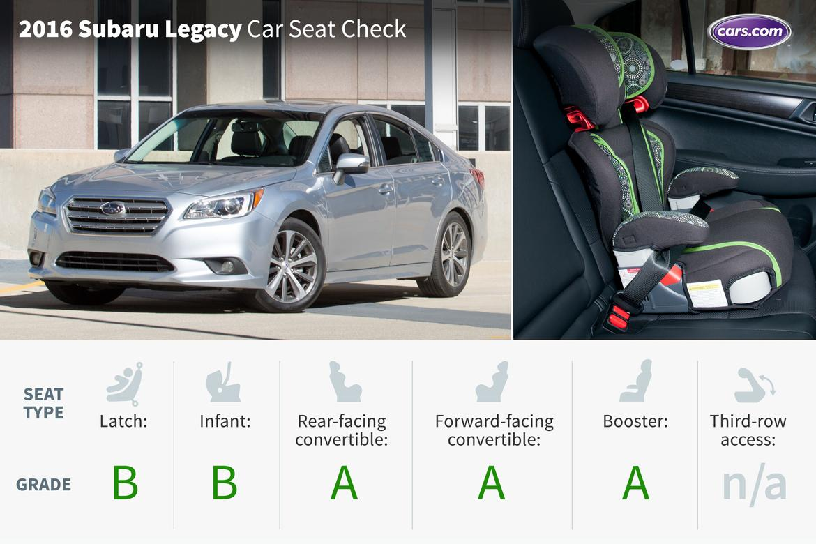 Subaru Legacy: Where to place a child restraint system
