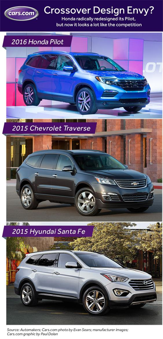 Does The 2016 Honda Pilot Look Too Much Like Other Crossovers