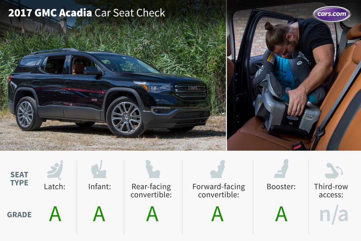 2017 gmc acadia two rows car seat check news. Black Bedroom Furniture Sets. Home Design Ideas