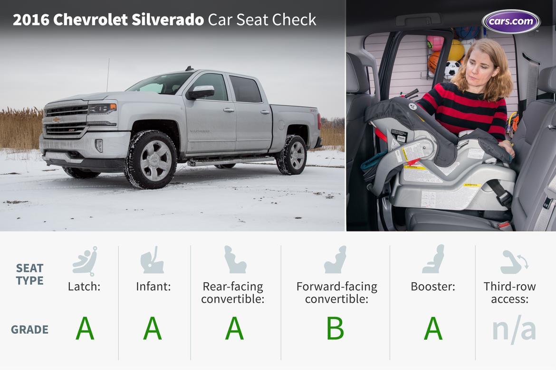 100 Capsule Review 2015 Chevrolet Silverado Chevy