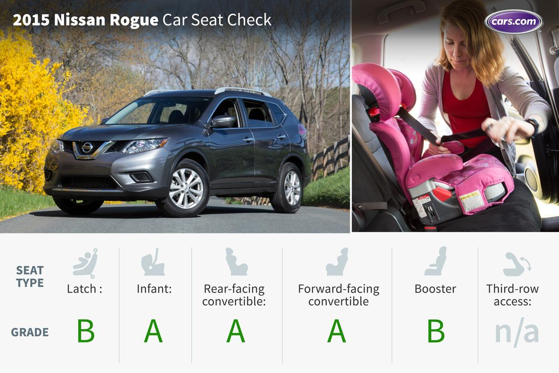 2015 Nissan Rogue: Car Seat Check | News | Cars.com