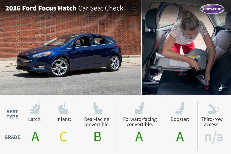 2016 Ford Focus Car Seat Check News Cars Com
