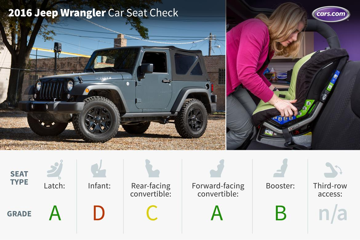 2016 Jeep Wrangler Car Seat Check News Cars Com