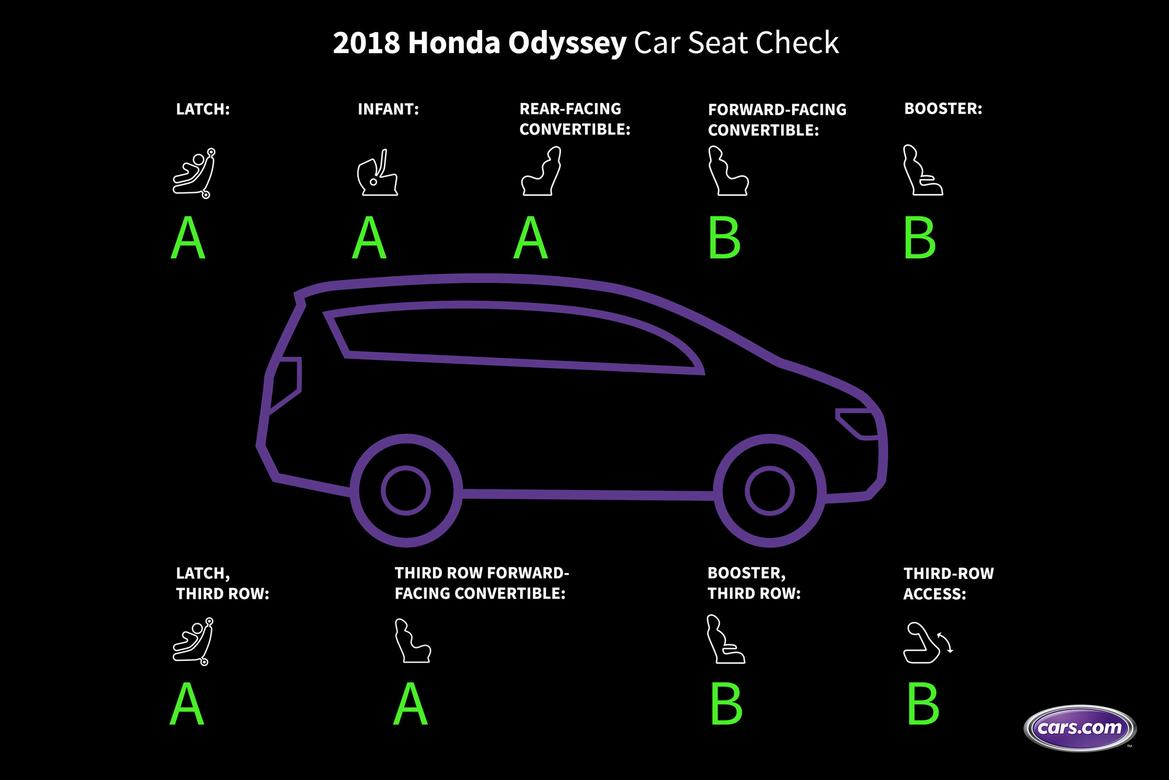 honda-odyssey-2019-car-seat-check-repurp-CARD.jpg