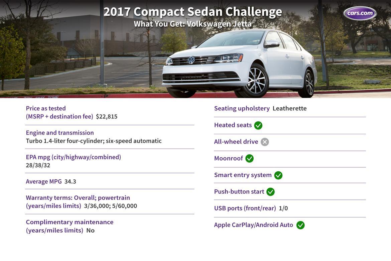 Challenge_compact_wyg_jetta.jpg