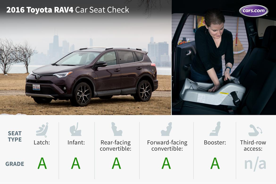 2016 Toyota Rav4 Car Seat Check