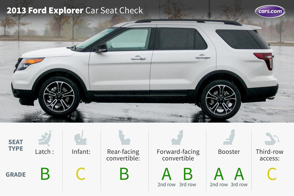 Lead 2013 ford explorer csc jpg