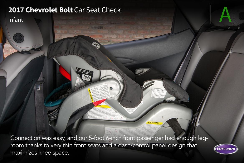 2017 Chevrolet Bolt