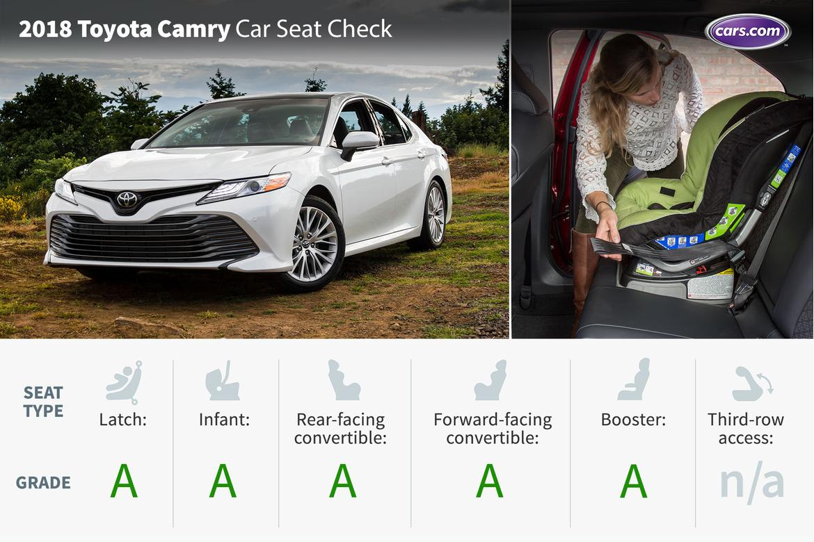 <a href=https://www.autopartmax.com/used-toyota-engines>toyota</a>-camry-2018-car-seat-check-lead.jpg