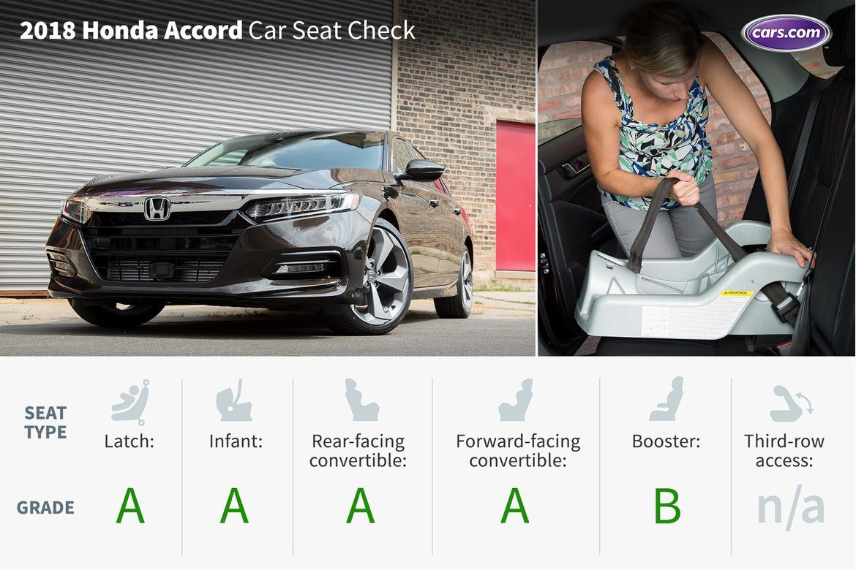 <a href=https://www.autopartmax.com/used-honda-engines>honda</a>-accord-2018-csc-lead.jpg