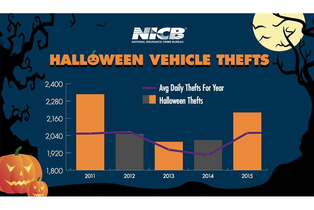 Haloween_Car_Thefts_Graphic copy.jpg