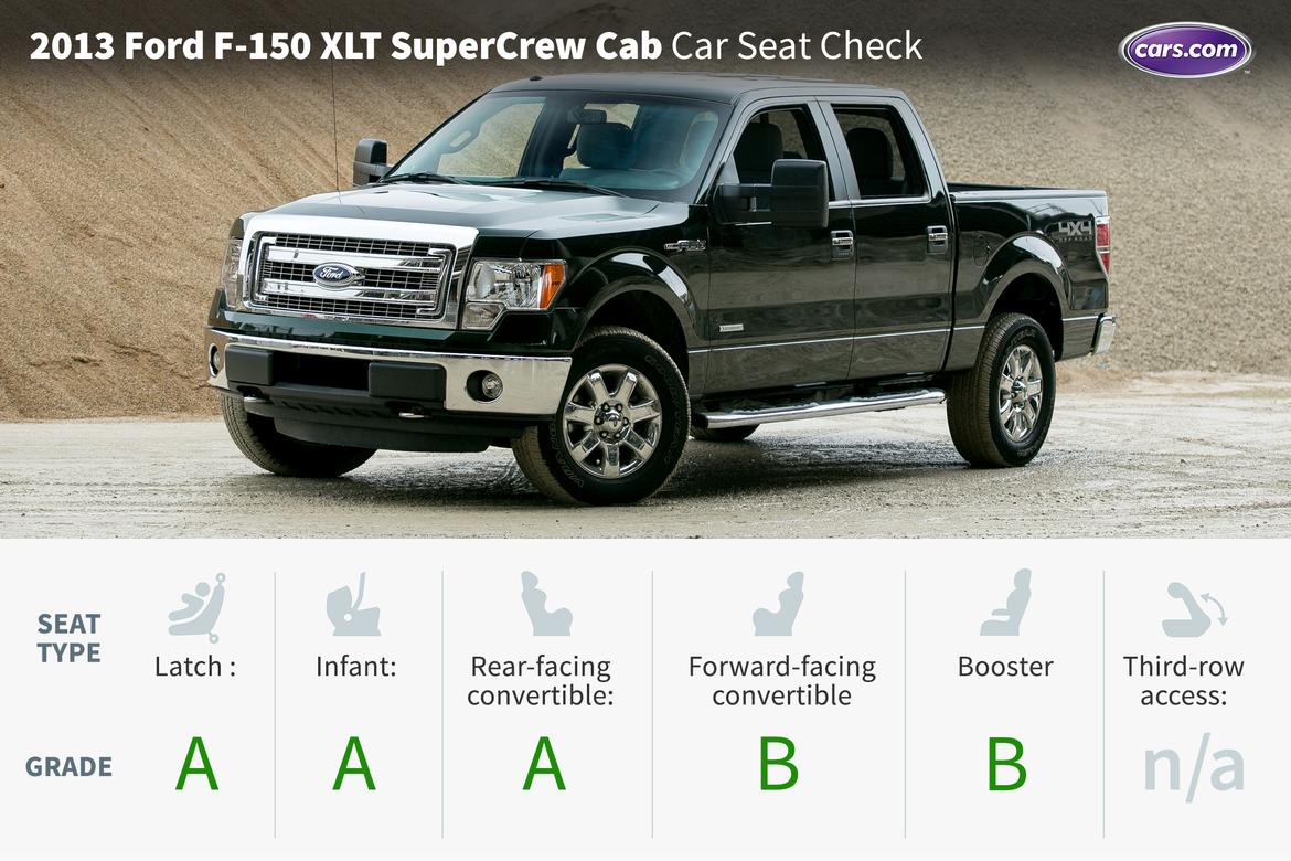 Lead-2013_Ford_F-150 XLT SuperCrew_CSC.jpg