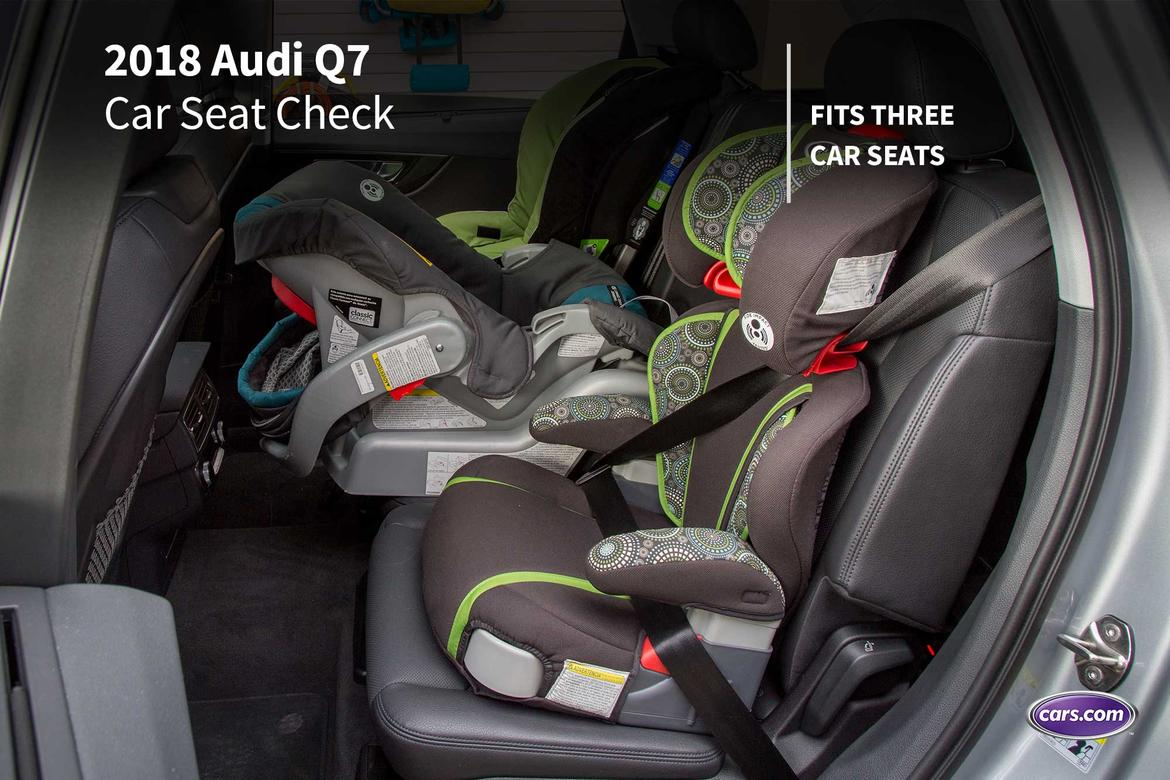 <a href=https://autousedengines.com/used-audi-engines>audi</a>-q7-2018-car-seat-check-repurp-fits3.jpg