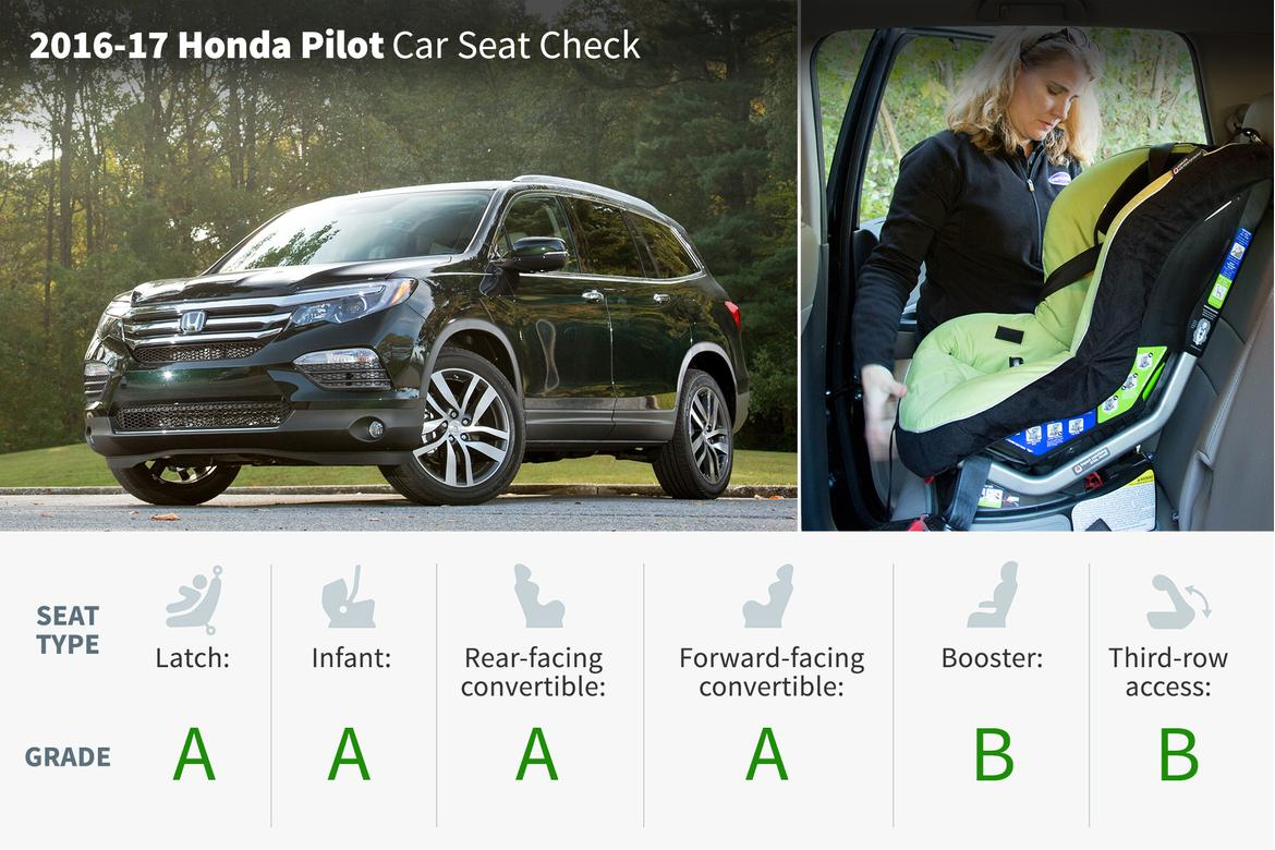honda-pilot-2017-2016-car-seat-check-repurposed-lead.jpg