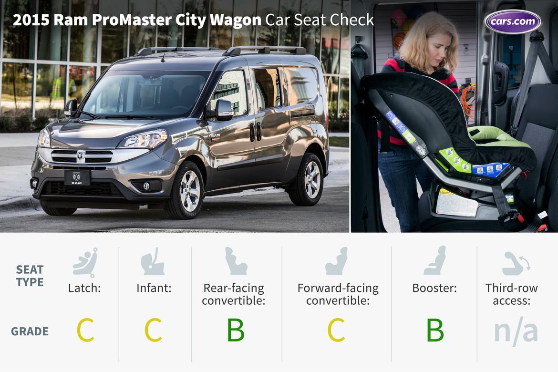 15Ram_ProMaster-City-Wagon_CSC_AC_Lead_3.jpg