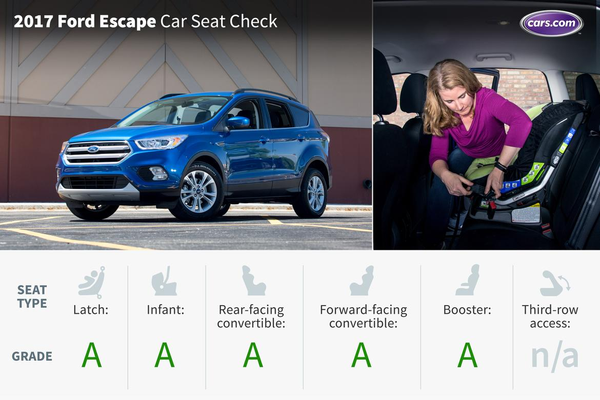 & 2017 Ford Escape: Car Seat Check | News | Cars.com markmcfarlin.com
