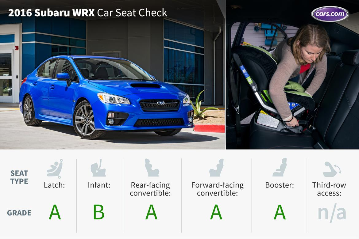 2016 subaru wrx car seat check news. Black Bedroom Furniture Sets. Home Design Ideas