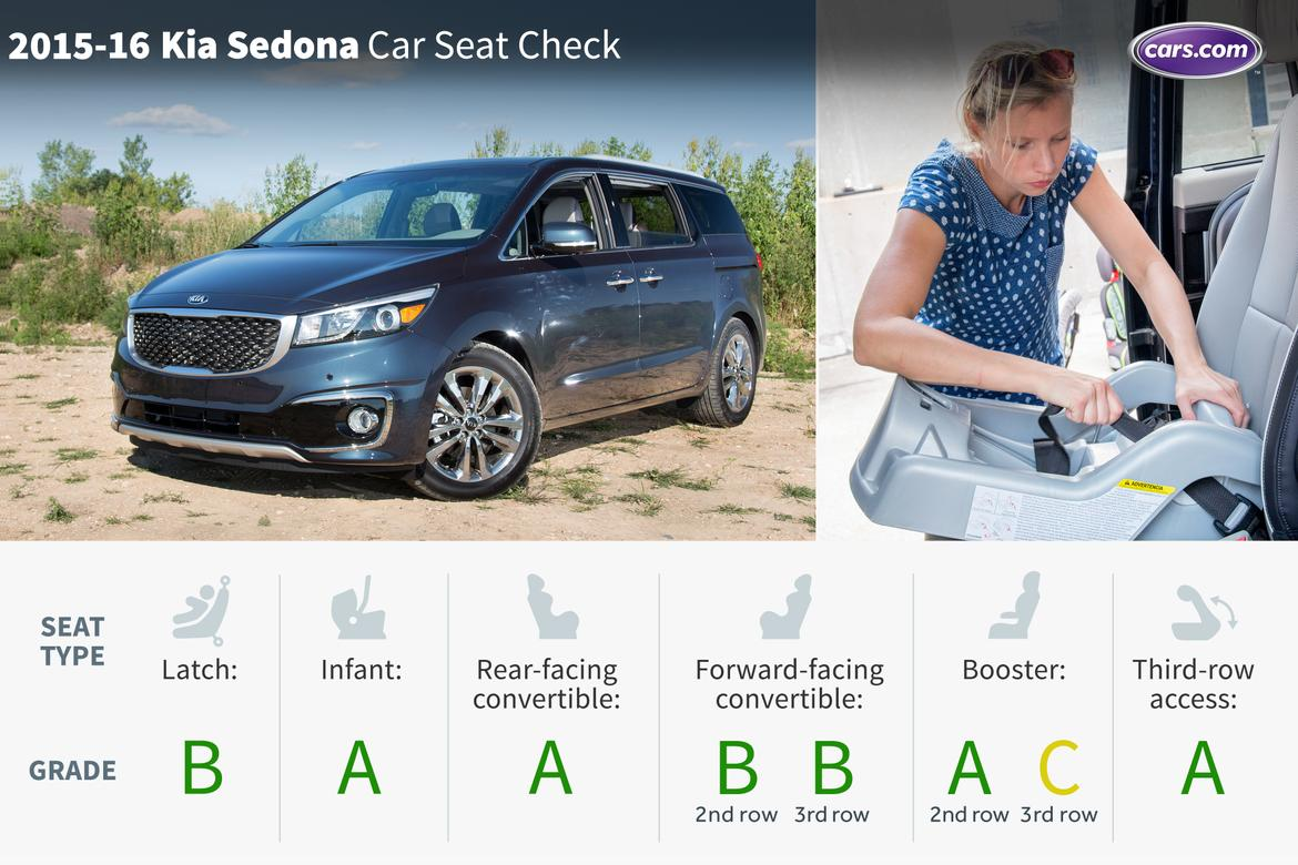 2016 kia sedona car seat check news. Black Bedroom Furniture Sets. Home Design Ideas