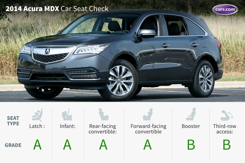 2014 acura mdx car seat check news. Black Bedroom Furniture Sets. Home Design Ideas