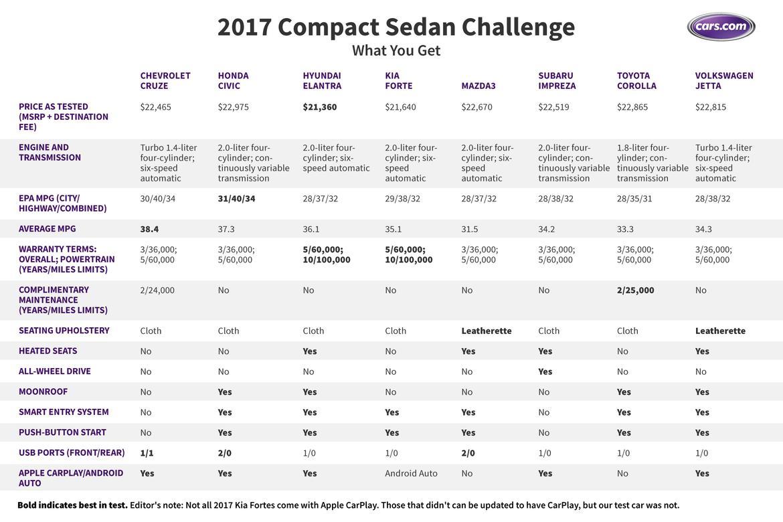 Challenge_WYG_Combined.jpg