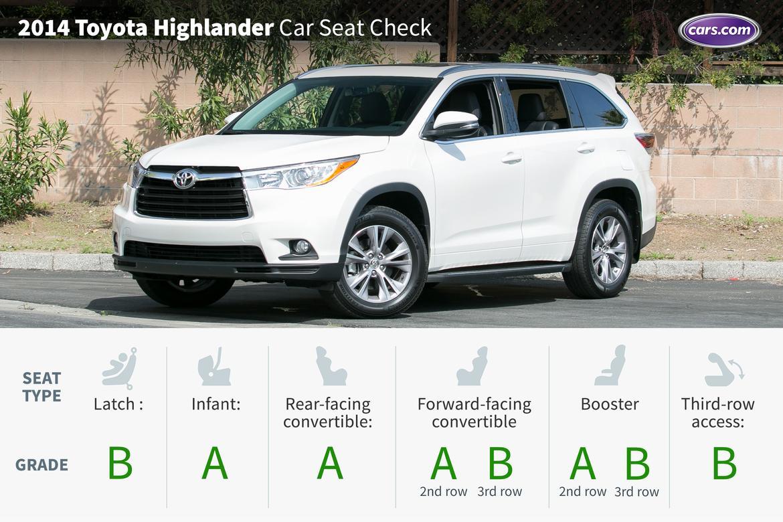 Lead-2014_Toyota_Highlander_CSC.jpg