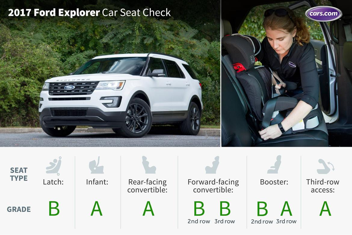Which 3-Row SUVs Fit Car Seats Best? | News | Cars.com