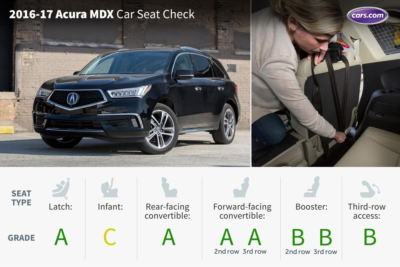 2017 acura mdx car seat check news. Black Bedroom Furniture Sets. Home Design Ideas