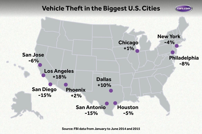 Chart_Vehicle-Theft_3.2[1].jpg