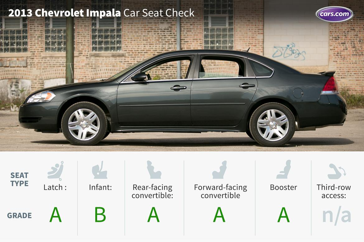 2013 chevrolet impala car seat check news. Black Bedroom Furniture Sets. Home Design Ideas
