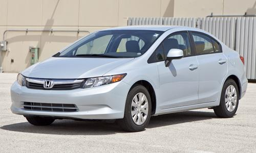 Consumer Reports Not Recommending 2017 Honda Civic