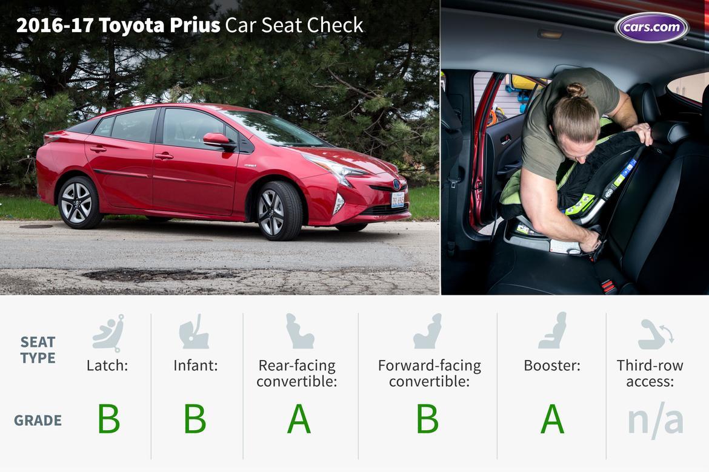Meta Itemprop Width Content 1170 Height 2017 Toyota Prius